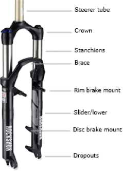 Ascent-Cycling-Front-Suspension
